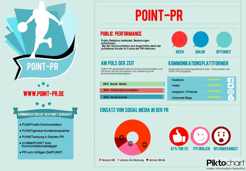 Point-pr-Infografik