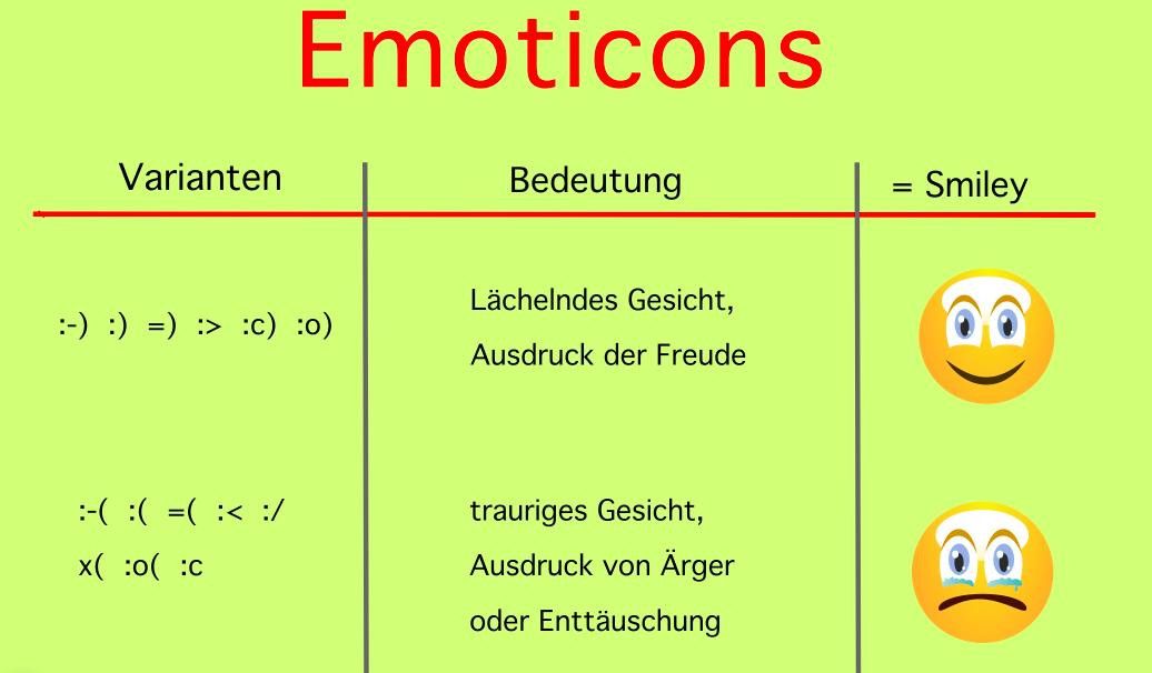 Vorgänger der beliebten Emojis sind die Emoticons.